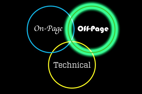TME_Off-Page SEO Trinity Banner.jpg