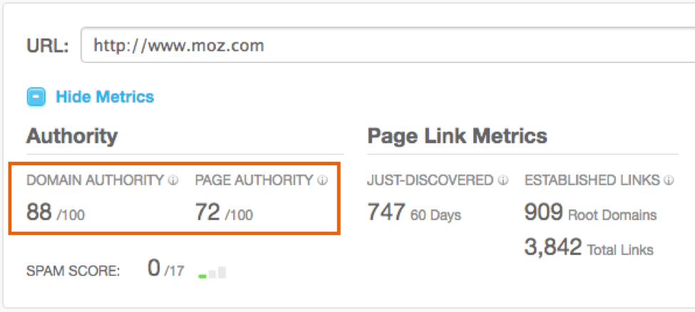 Moz Authority Metrics