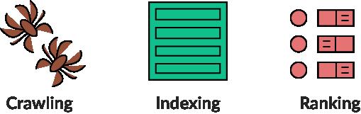 Crawl Index Rank.png
